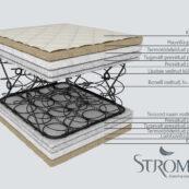 Stroma SOFT ECOLOGICAL vedrumadrats